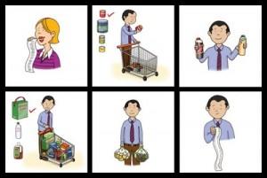 Supermarkette: İngilizce Alışveriş Diyalogları