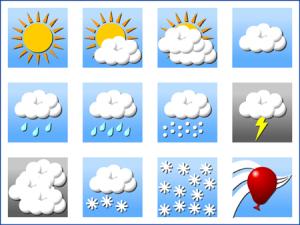 ingilizce hava durumu cümleleri